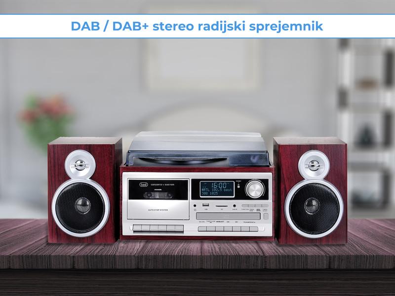 Digitalni signal DAB / DAB+