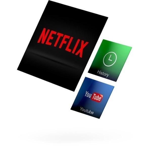 Android 7.1 pameten TV